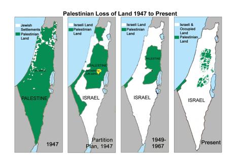 palestine 1948/2013